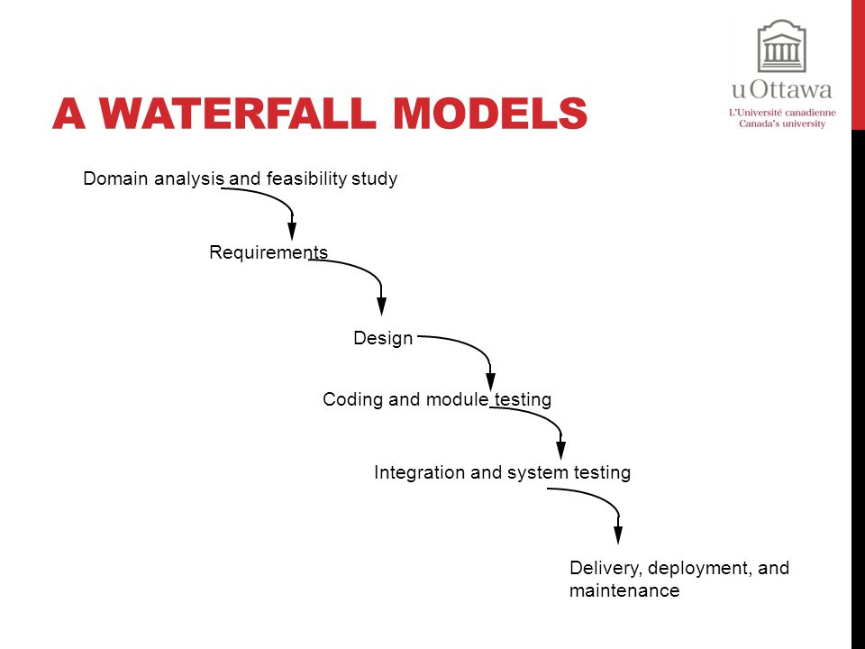 A Waterfall models Domain analysis and feasibility study Requirements