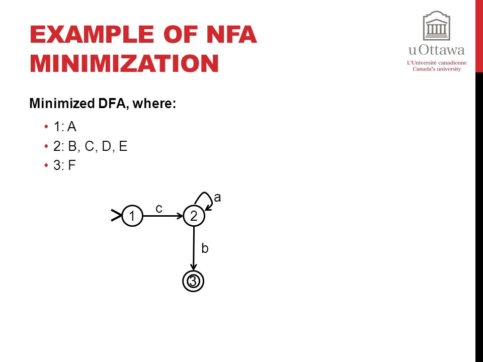 Example of NFA Minimization