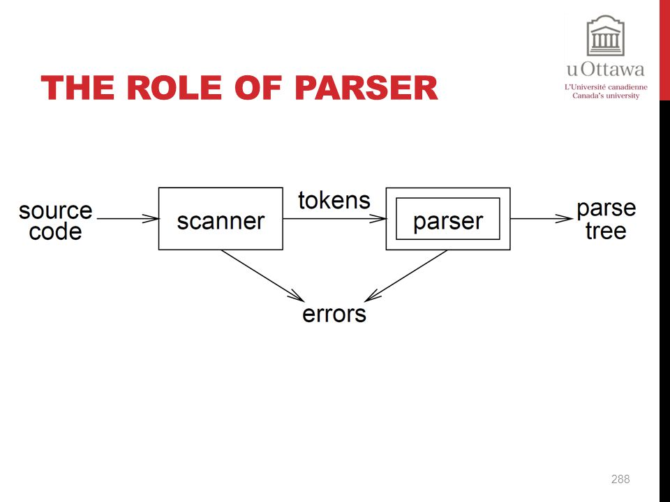 The Role of Parser