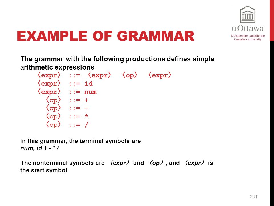 Example of Grammar The grammar with the following productions defines simple arithmetic expressions.