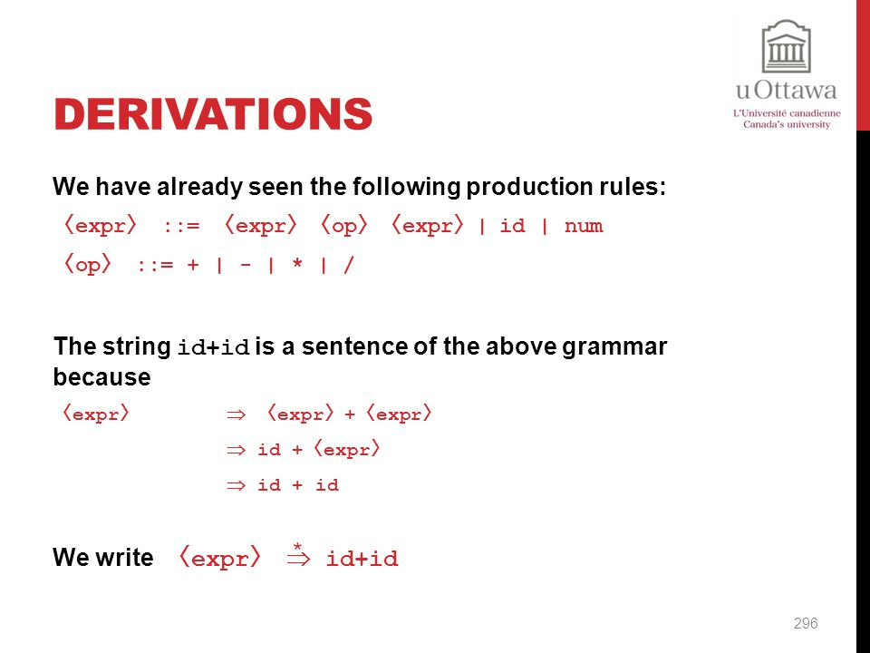 Derivations We have already seen the following production rules: