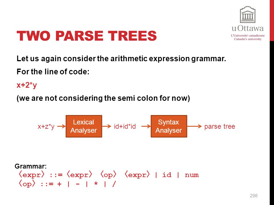 Two Parse Trees Let us again consider the arithmetic expression grammar. For the line of code: x+2*y (we are not considering the semi colon for now)