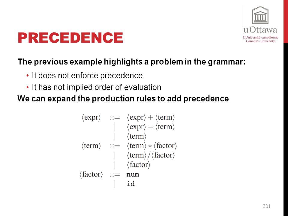 Precedence The previous example highlights a problem in the grammar: