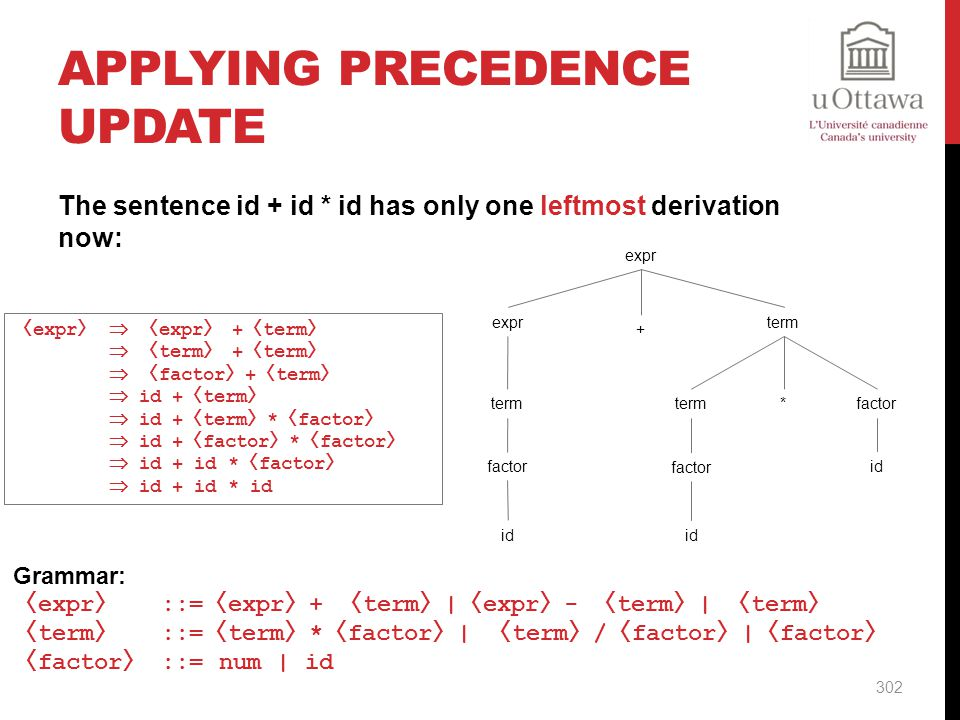 Applying Precedence Update