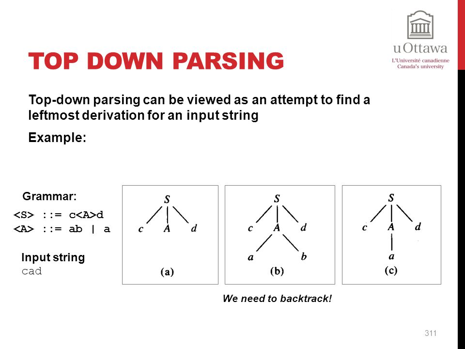 Top Down Parsing Top-down parsing can be viewed as an attempt to find a leftmost derivation for an input string Example: