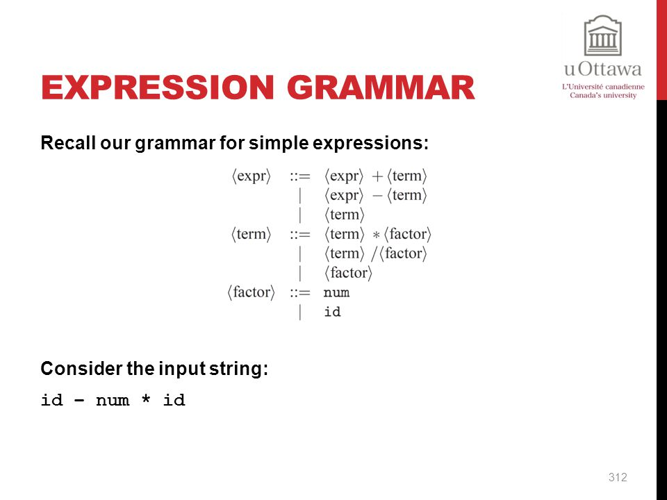 Expression Grammar Recall our grammar for simple expressions: Consider the input string: id – num * id