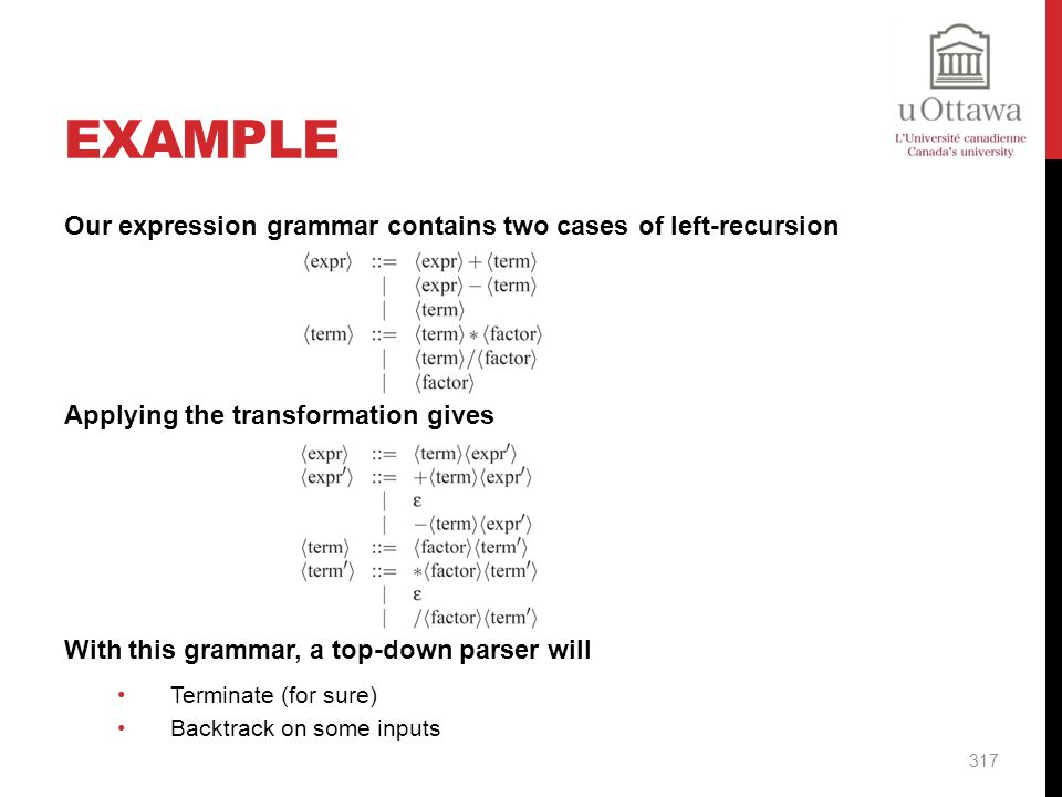 Example Our expression grammar contains two cases of left-recursion