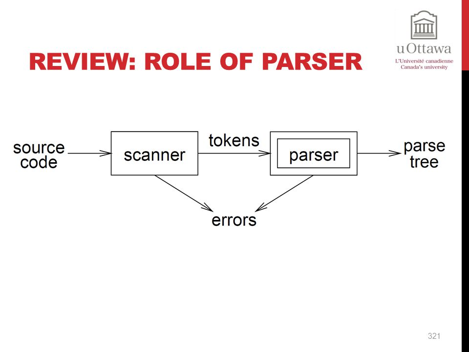 Review: Role of Parser