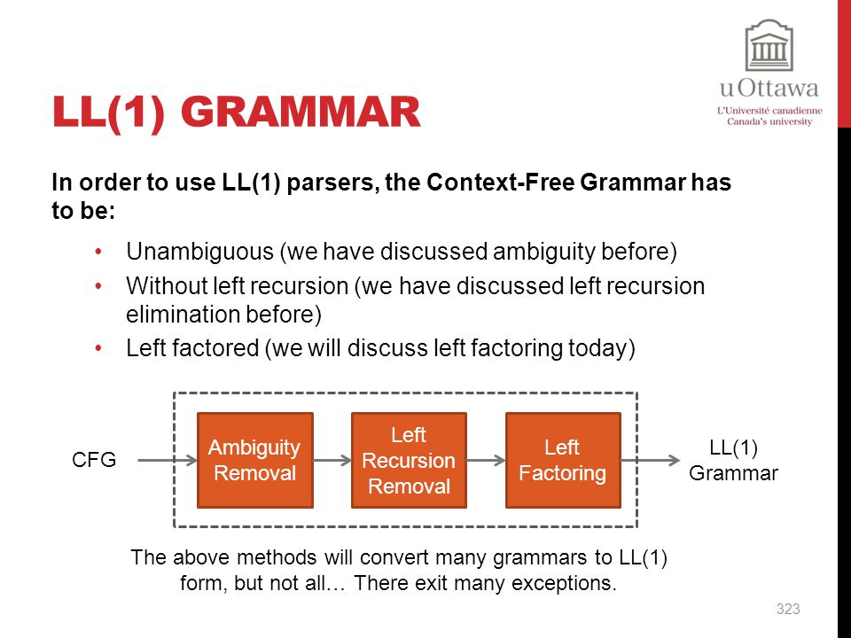 LL(1) Grammar In order to use LL(1) parsers, the Context-Free Grammar has to be: Unambiguous (we have discussed ambiguity before)