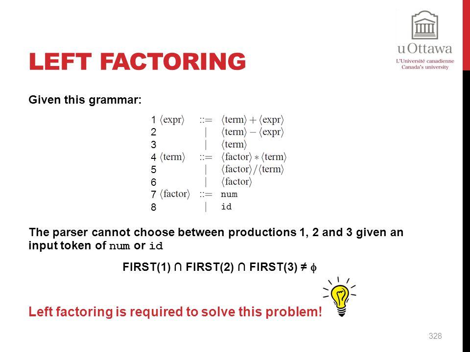 FIRST(1) ∩ FIRST(2) ∩ FIRST(3) ≠ f
