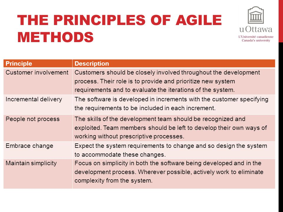 The principles of agile methods