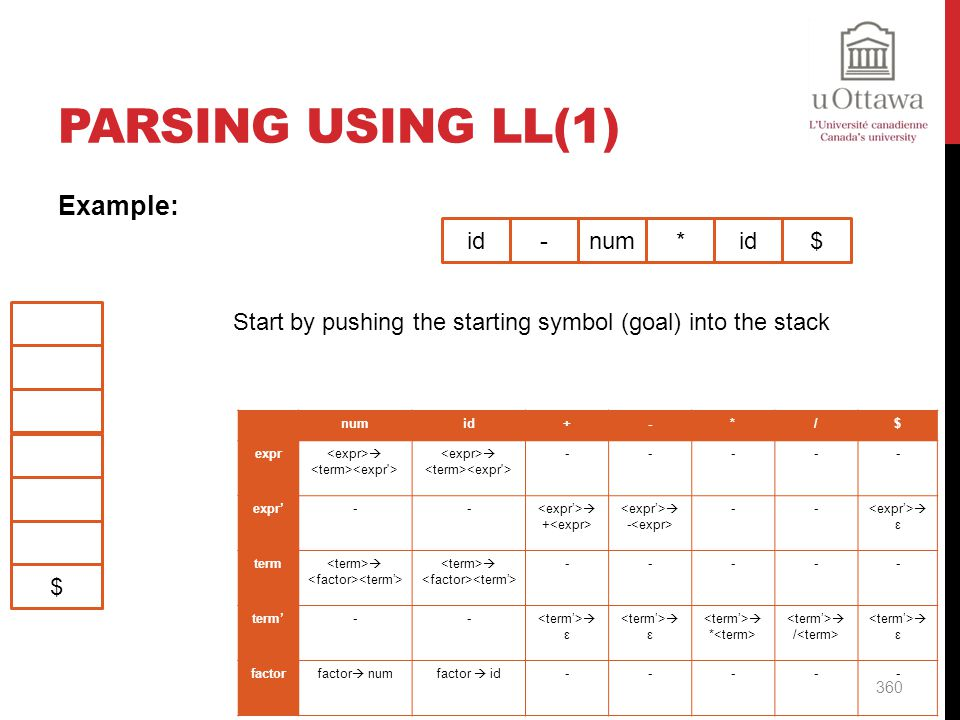 Parsing Using LL(1) Example: id - num * id $
