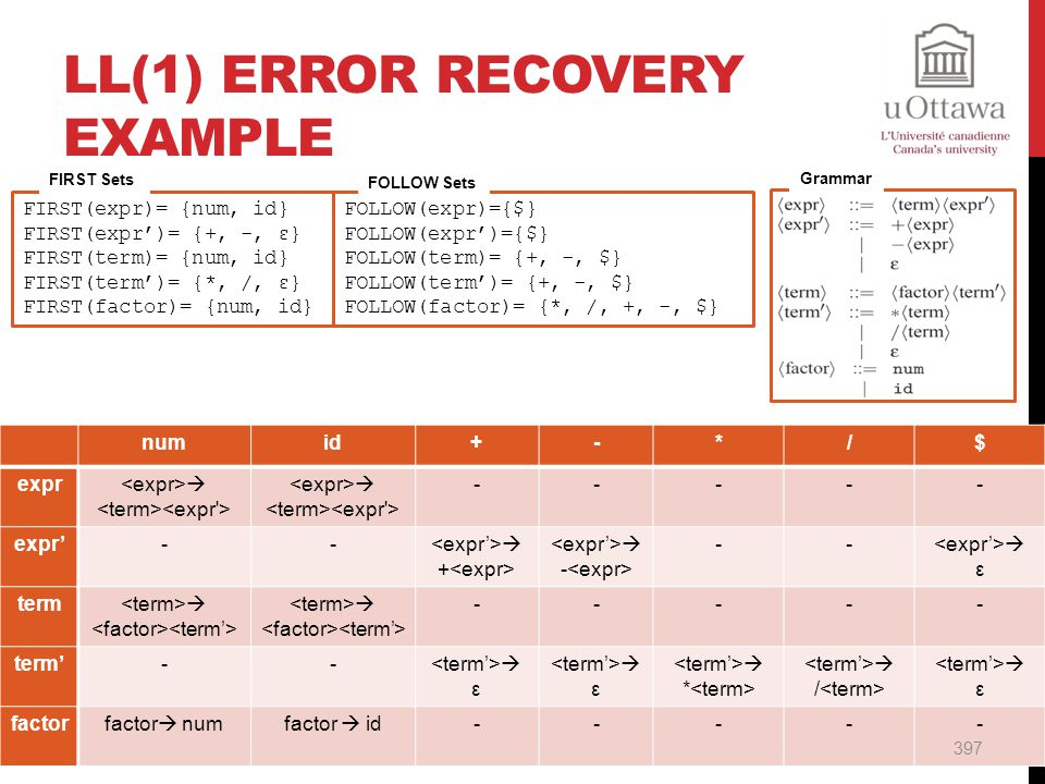 LL(1) Error Recovery Example