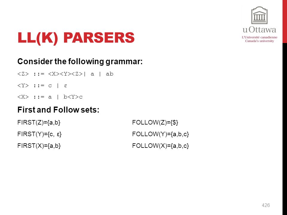 LL(k) Parsers Consider the following grammar: First and Follow sets: