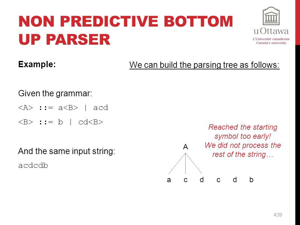 non Predictive Bottom Up Parser