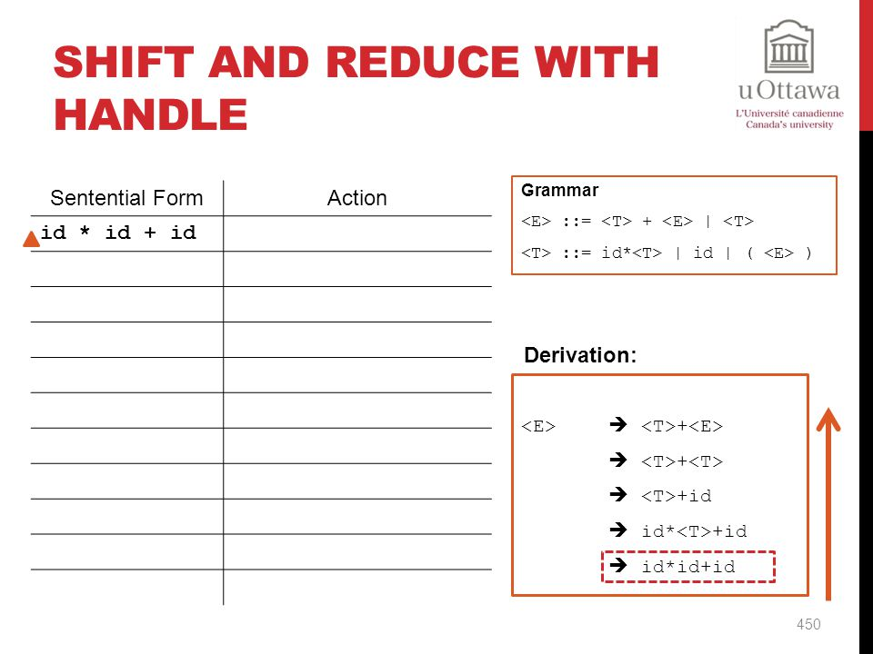 Shift And Reduce with Handle