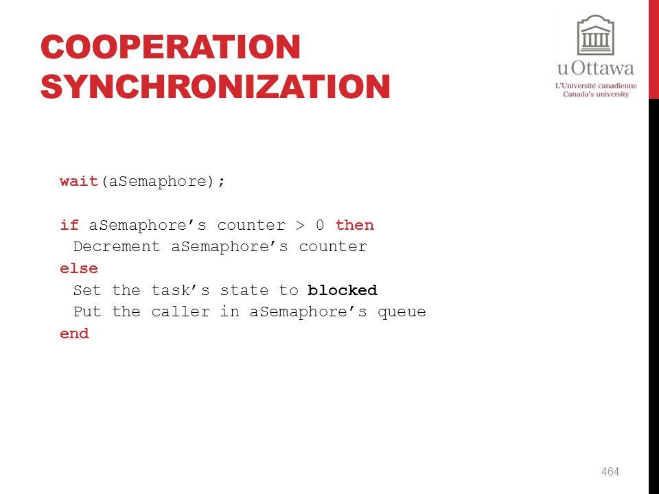 Cooperation Synchronization