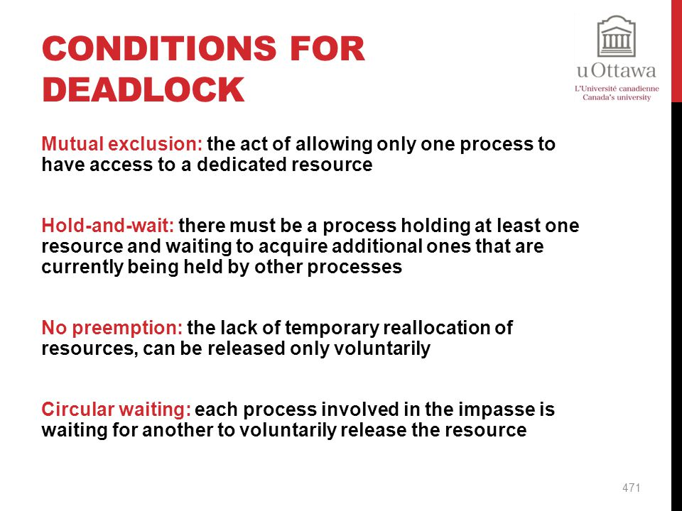 Conditions for Deadlock
