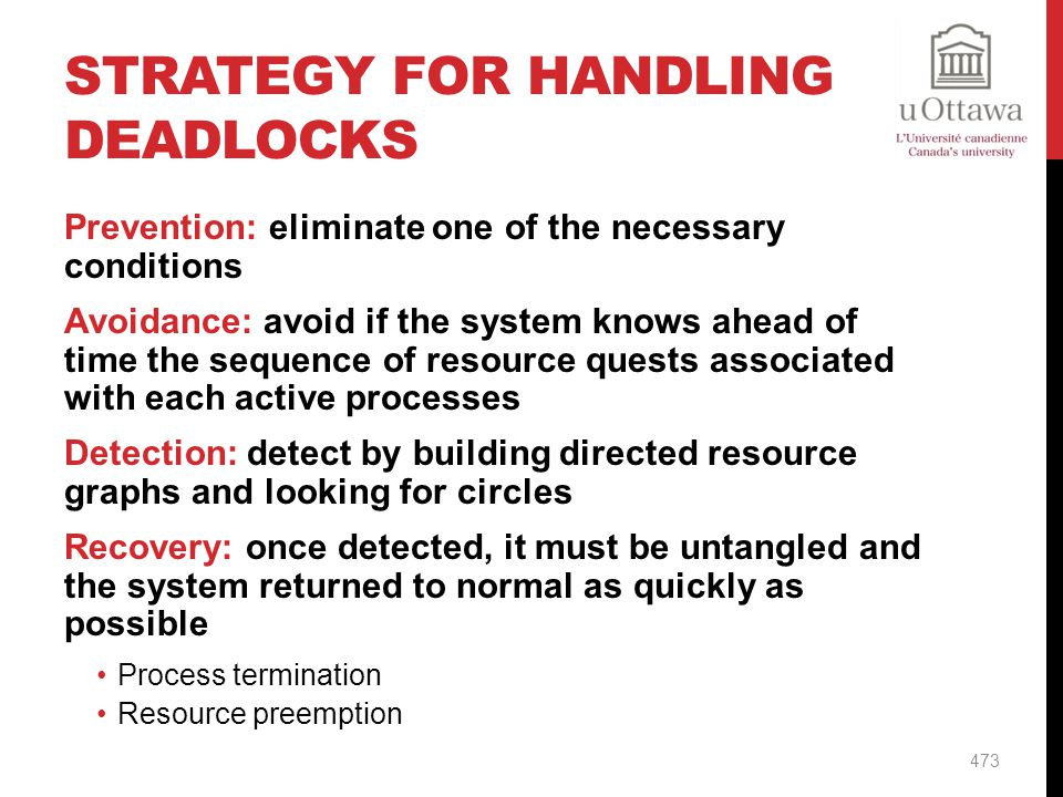 Strategy for Handling Deadlocks