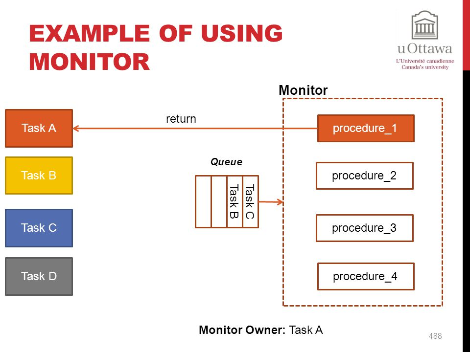 Example of Using Monitor