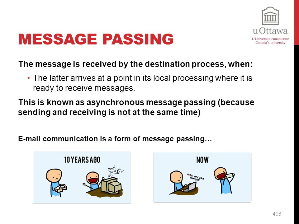 Message Passing The message is received by the destination process, when: