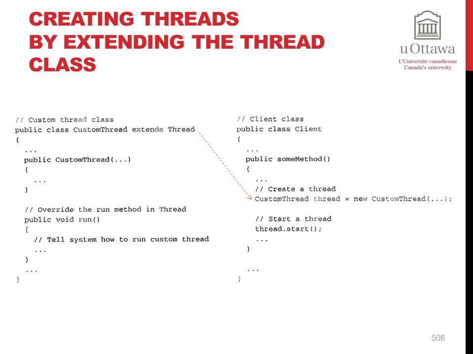 Creating threads by extending the thread class