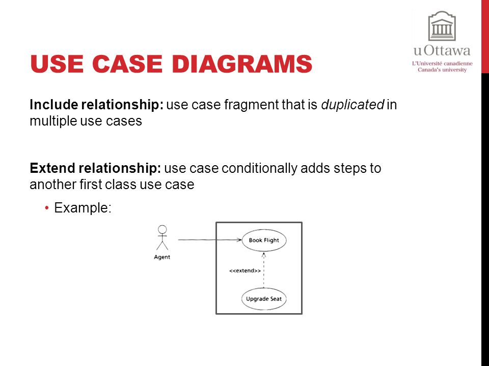 Use Case Diagrams Include relationship: use case fragment that is duplicated in multiple use cases.