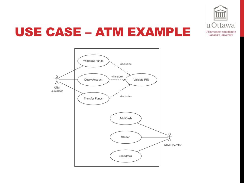 Use Case – ATM Example