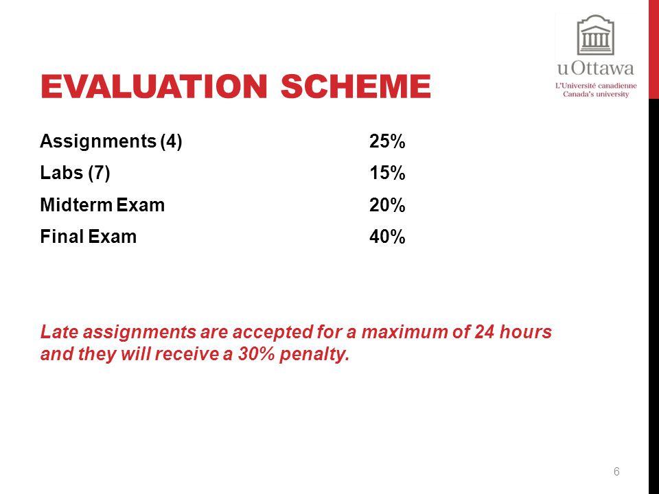 Evaluation Scheme