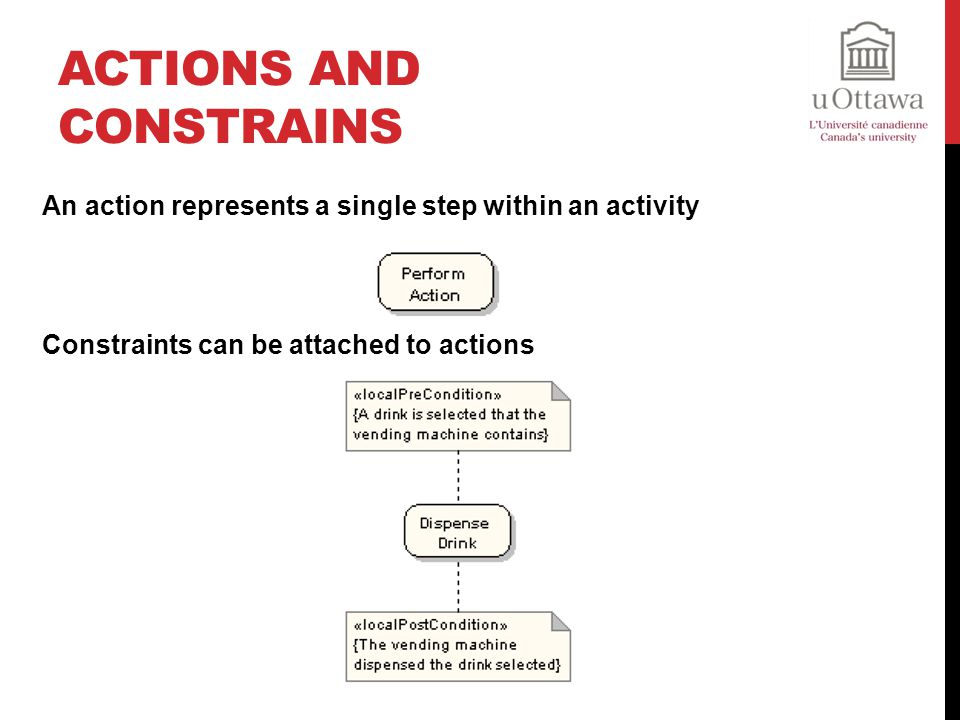 Actions and Constrains