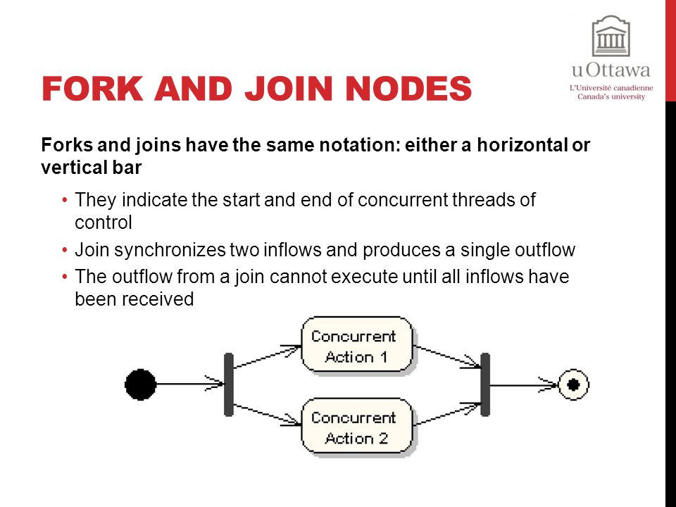 Fork and Join Nodes Forks and joins have the same notation: either a horizontal or vertical bar.