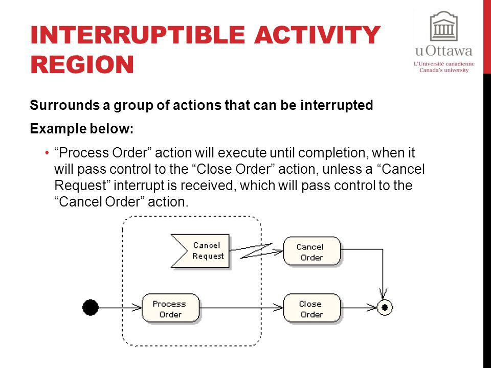 Interruptible Activity Region
