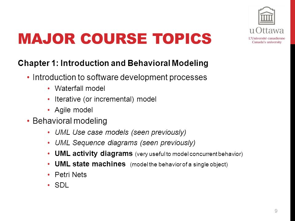 Major Course Topics Chapter 1: Introduction and Behavioral Modeling
