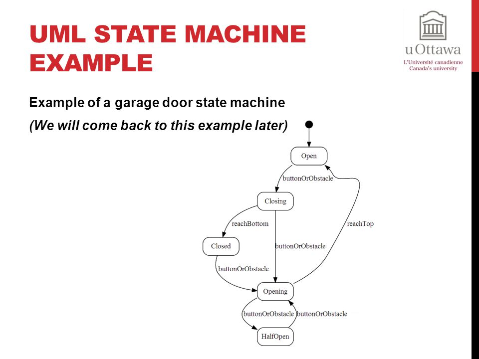 UML State Machine Example