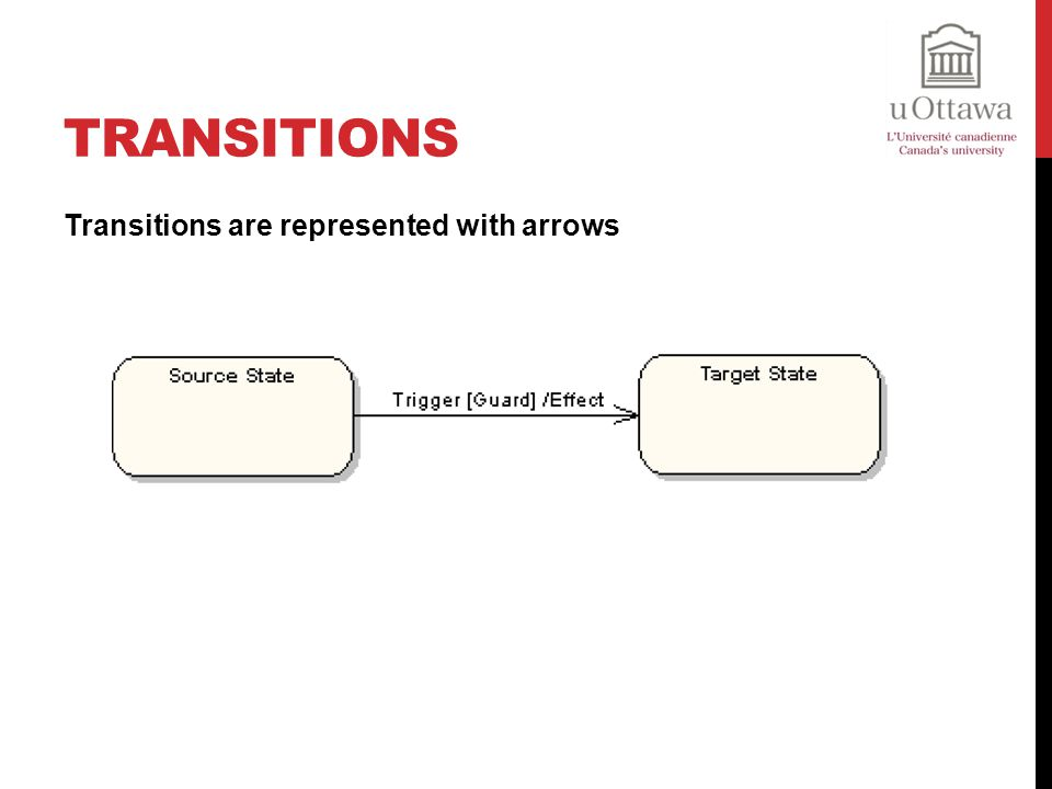 Transitions Transitions are represented with arrows