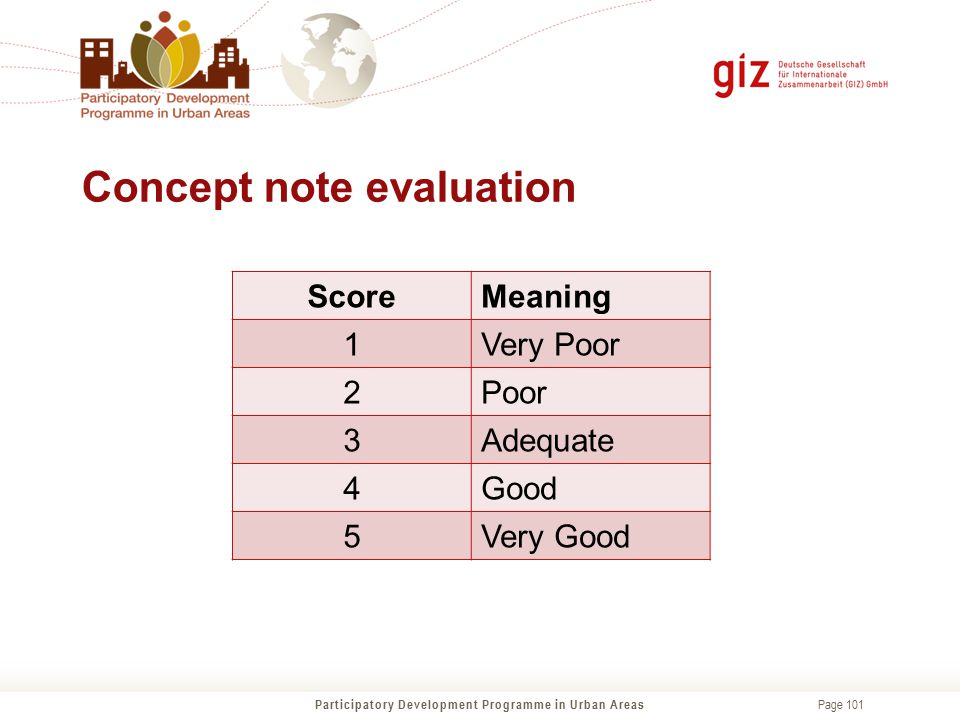 Concept note evaluation