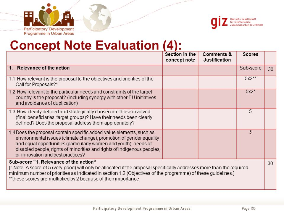 Concept Note Evaluation (4): Evaluation Grid