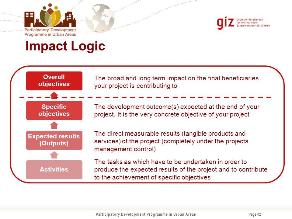 Impact Logic Overall objectives
