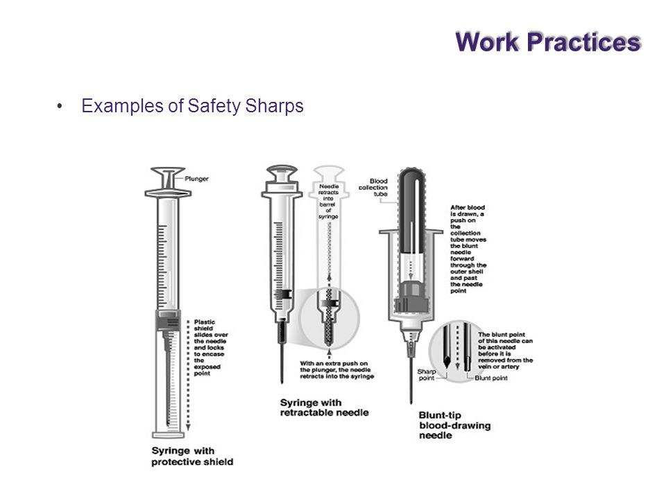 Work Practices Examples of Safety Sharps