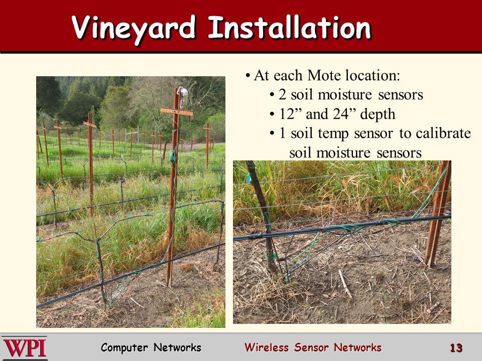 Vineyard Installation