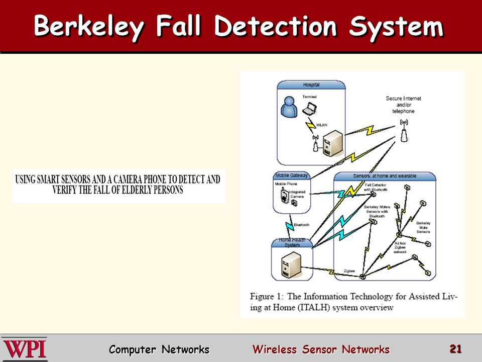 Berkeley Fall Detection System
