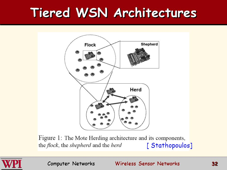 Tiered WSN Architectures