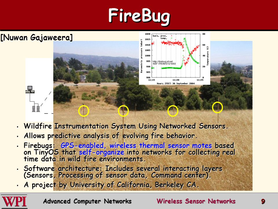 Advanced Computer Networks Wireless Sensor Networks