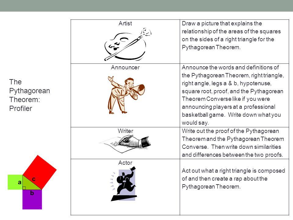 The Pythagorean Theorem: Profiler