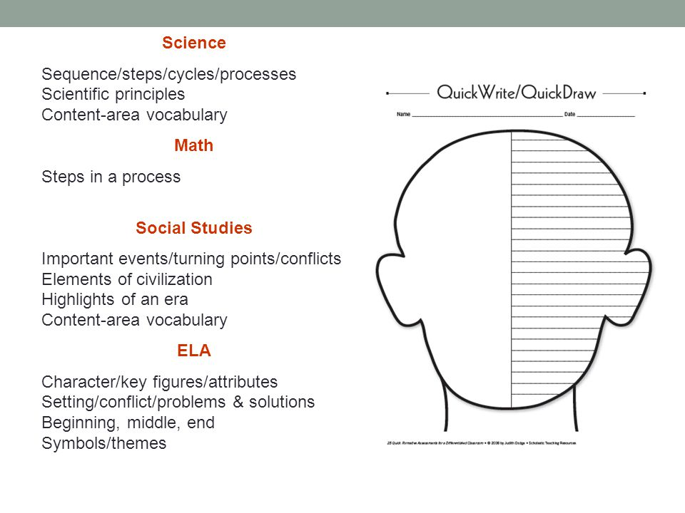 Science Sequence/steps/cycles/processes Scientific principles Content-area vocabulary. Math. Steps in a process.