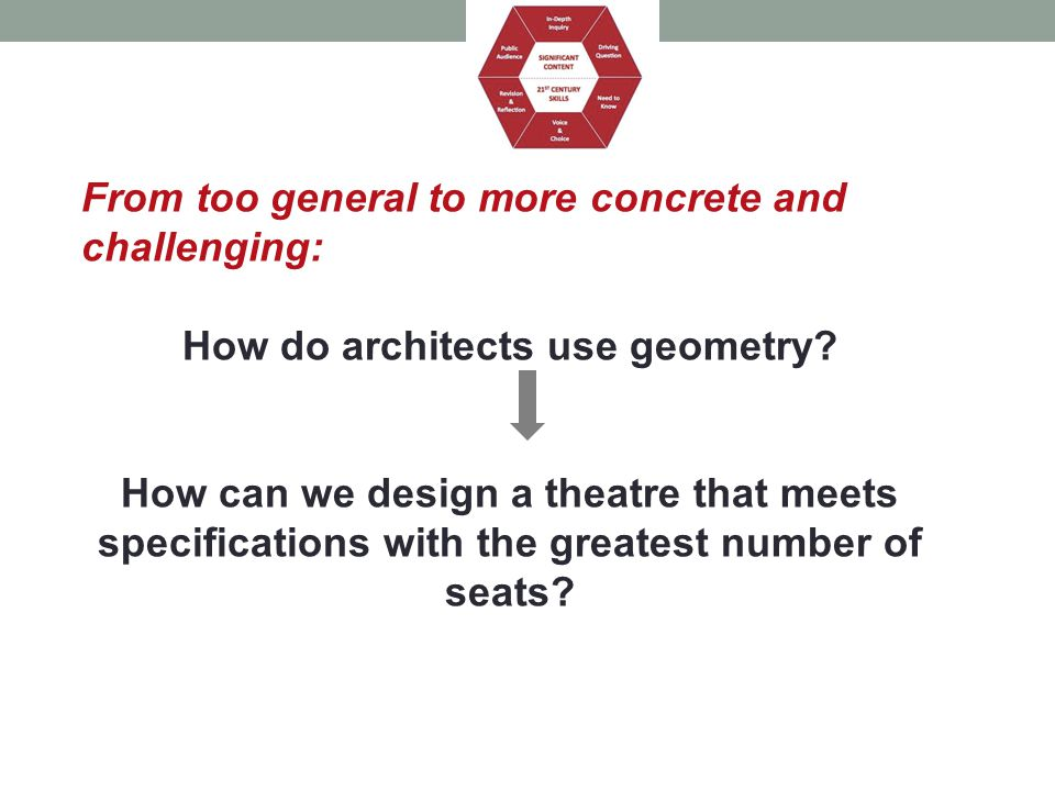 How do architects use geometry