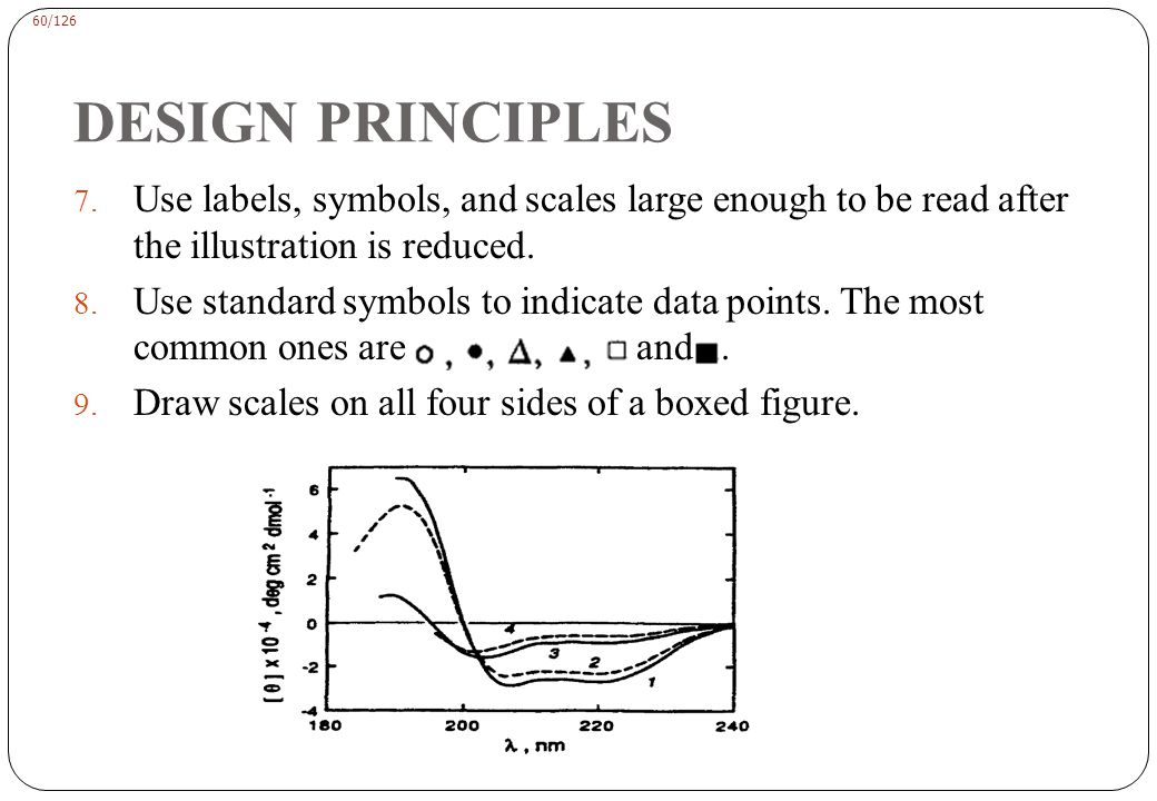 DESIGN PRINCIPLES Solid plot lines are preferable, except where overlapping or crossing curves would be difficult to understand.