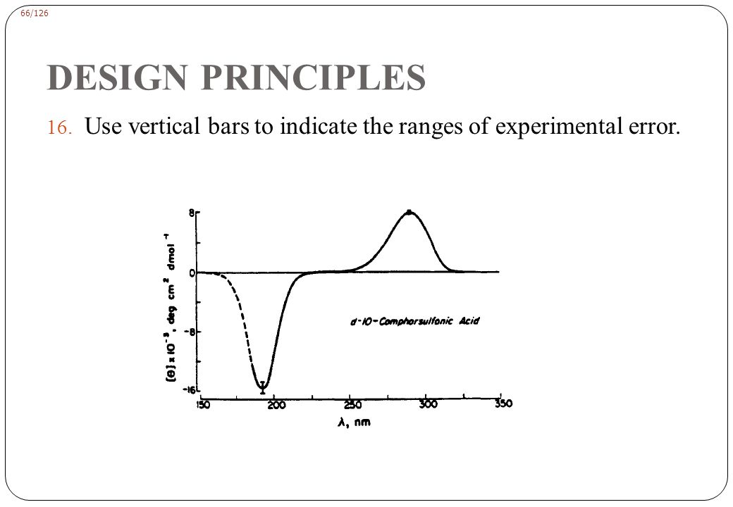DESIGN PRINCIPLES Do not extrapolate a curve beyond the actual data unless justifiable.