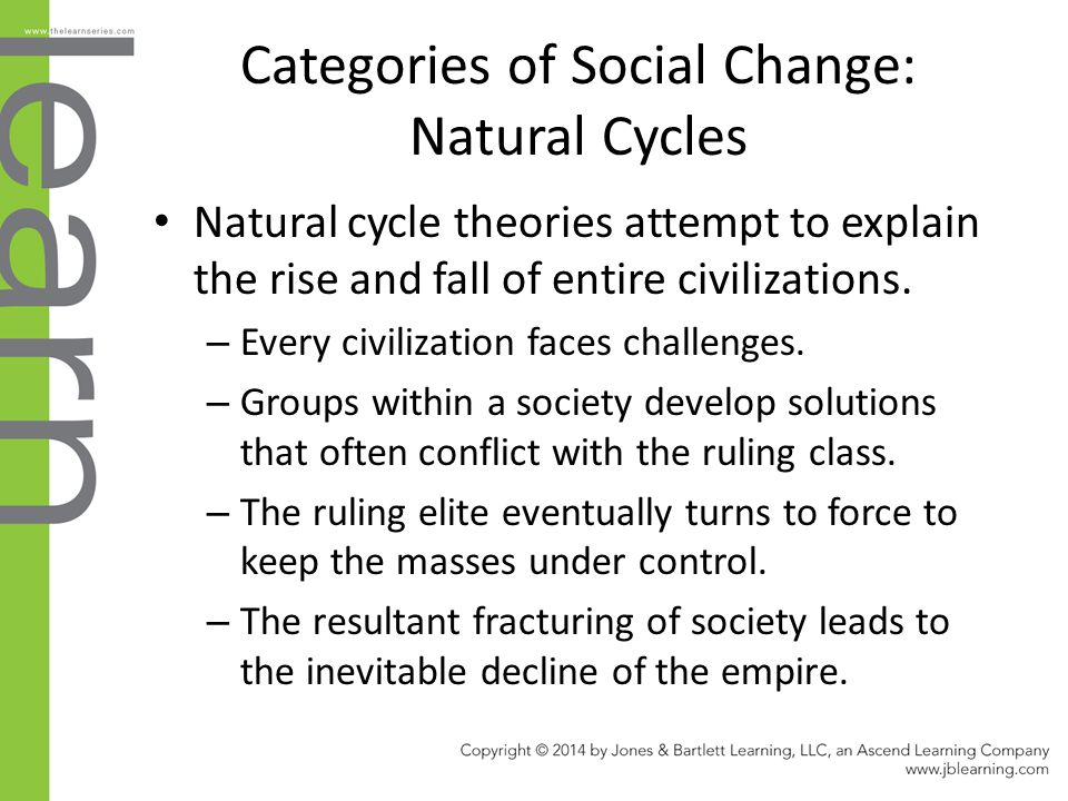 Categories of Social Change: Natural Cycles