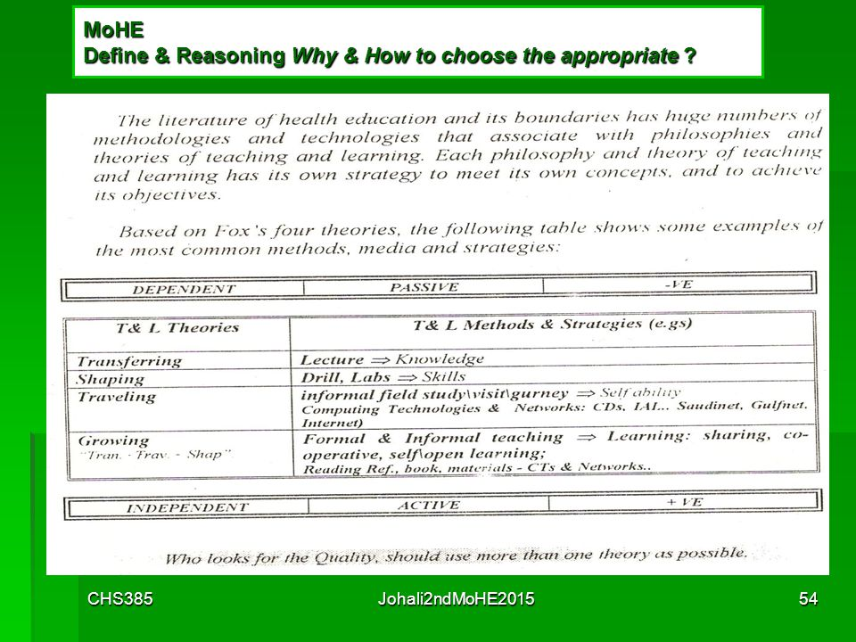 MoHE Define & Reasoning Why & How to choose the appropriate